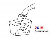 Elecciones-26-M-2019