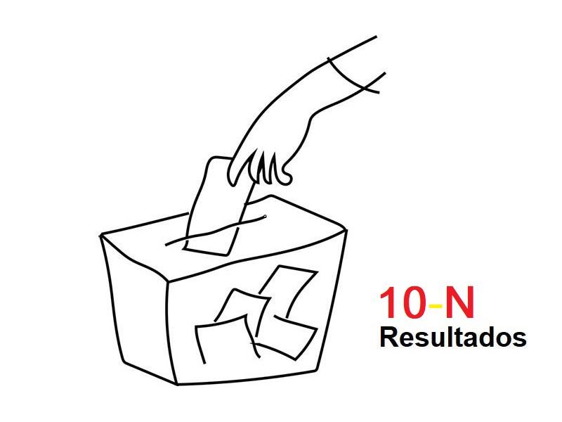 Elecciones Generales 10-N. Resultados oficiales
