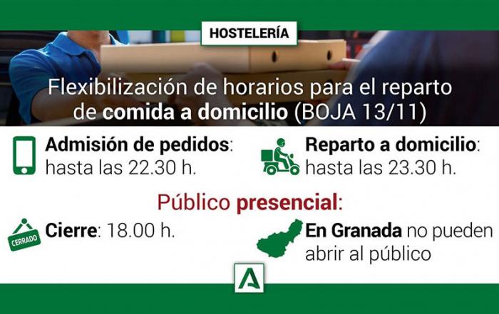 hosteleria-Andalucia