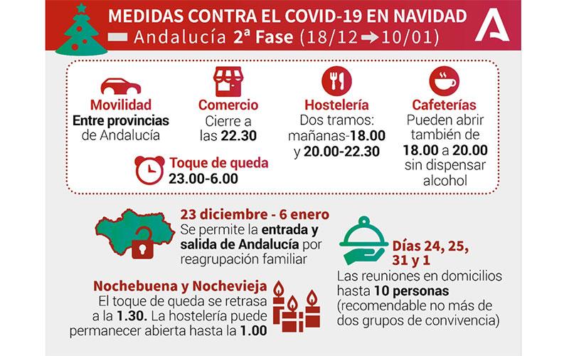 Andalucia-medidas-ante-Covid-19-Navidad-2020