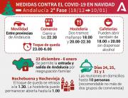 Andalucia-medidas-anti-Covid-19-en-Navidad-2020