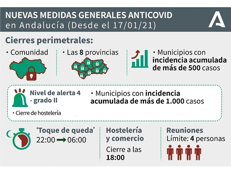 Andalucia-medidas-anti-Covid-desde-17-enero-2021