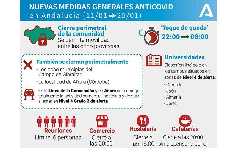 Junta-de-Andalucia-medidas-anti-Covid-19