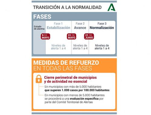 Andalucía desea regresar a la 'normalidad' el 21-J